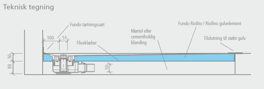 Teknisk Tegning DN 50
